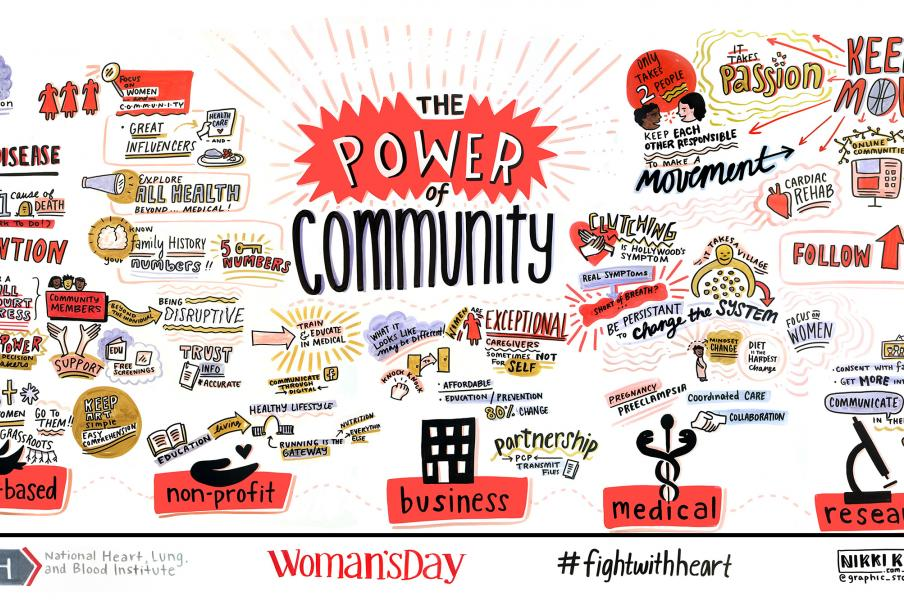 Graphic Storytelling, Graphic Recording, Health, Heart Disease, Community