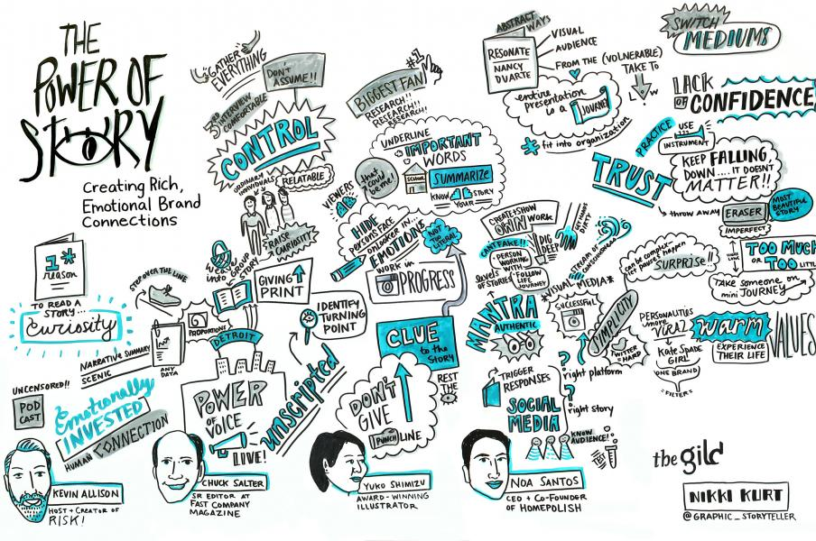 Graphic Storytelling, Graphic Recording, Panel Discussion, Story