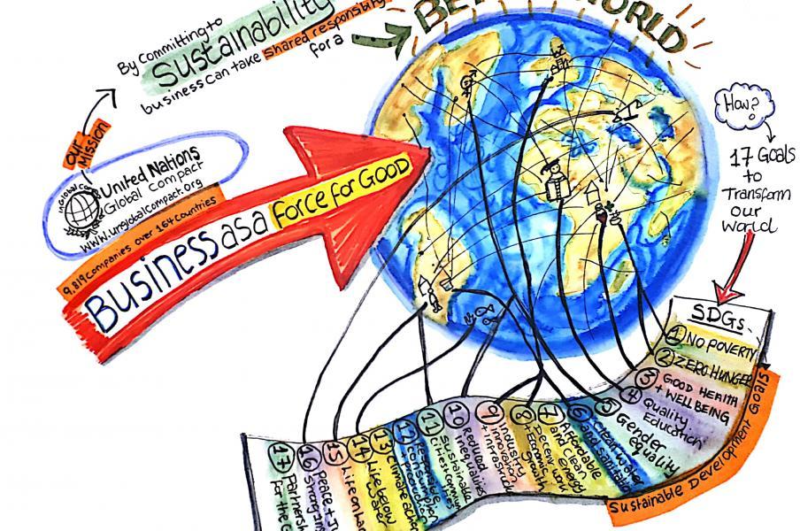 United Nations, Global Compact, Goals