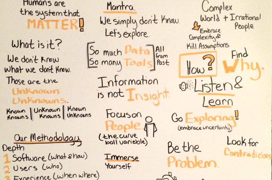 Unknown Unknowns SEAM Talk Graphic Recording by Rachel Thompson of Daring Studios