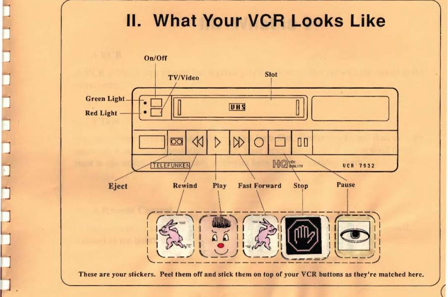 VCR user guide for the young and old
