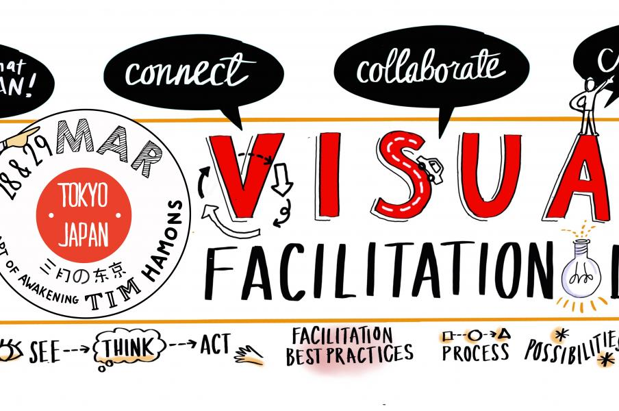 Visual Facilitation Lab Japan
