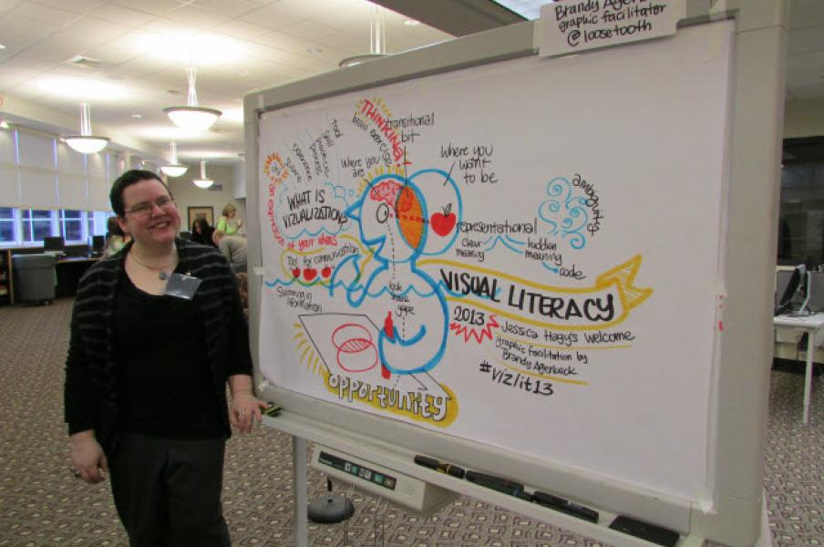 Graphic facilitation and later breakout speaker for Visual Literacy conference geared towards educators, Michigan 2013