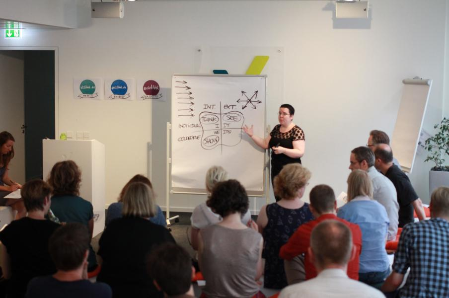 Sharing The Draw Quad at VizThink Hamburg, July 2014