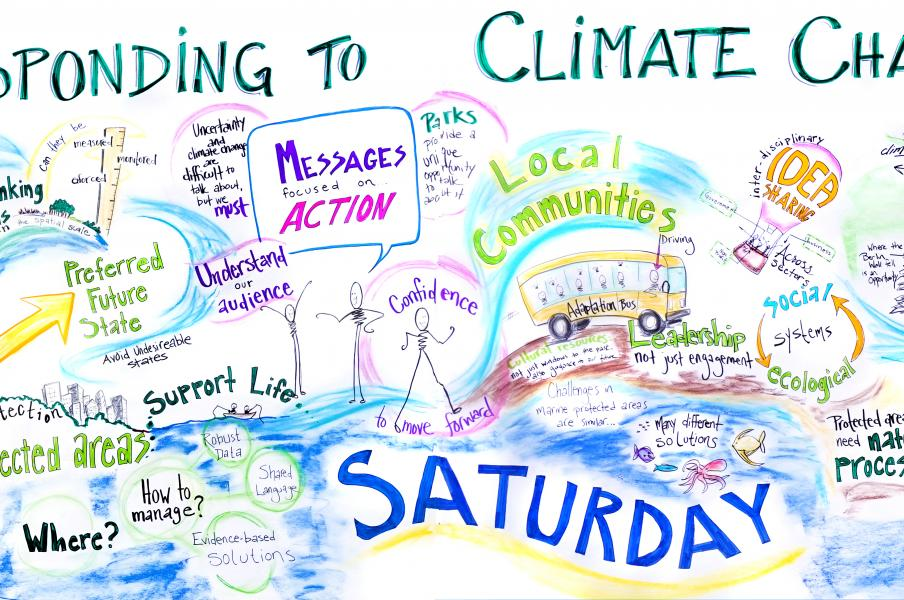 A studio summary of three days of sessions and observations on climate change and national parks around the world, Australia | 2015