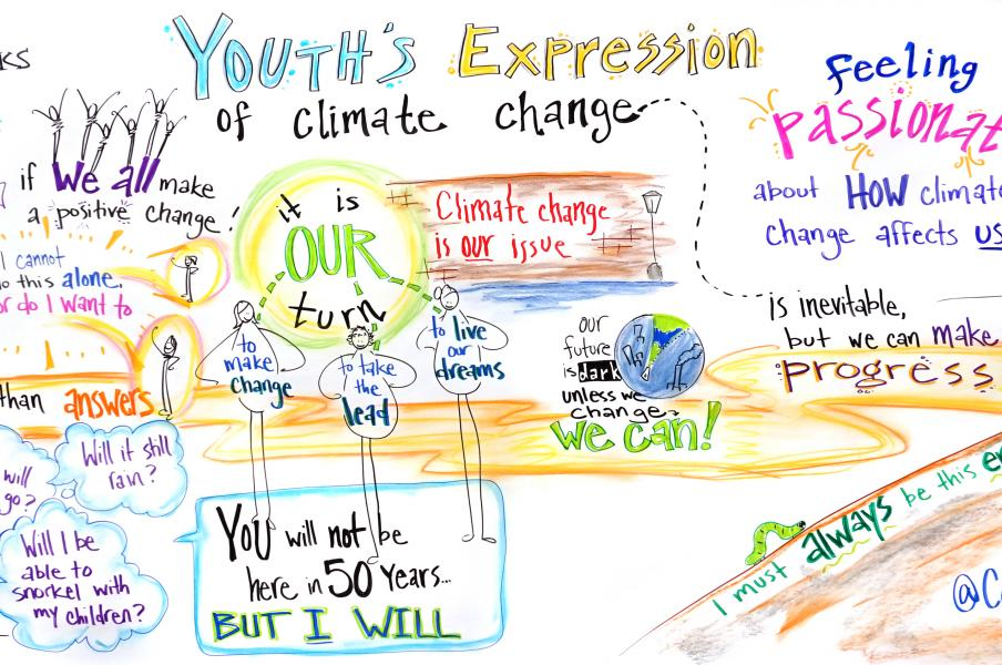 Young women expressed what climate change means to them through various art forms for the World Parks Congress in Sydney, Australia | 2014