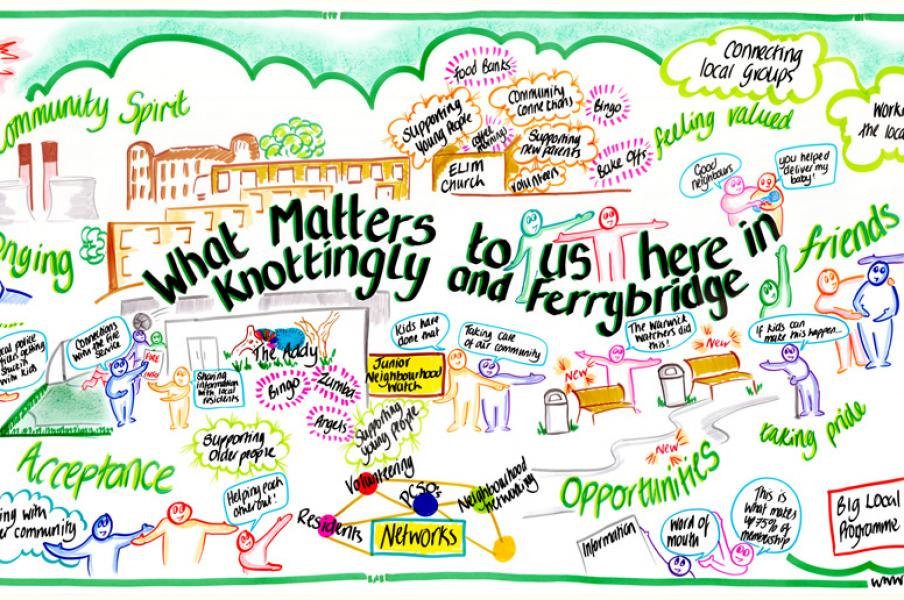Community Catalysts, Graphic Recording, New Possibilities, Anna Geyer