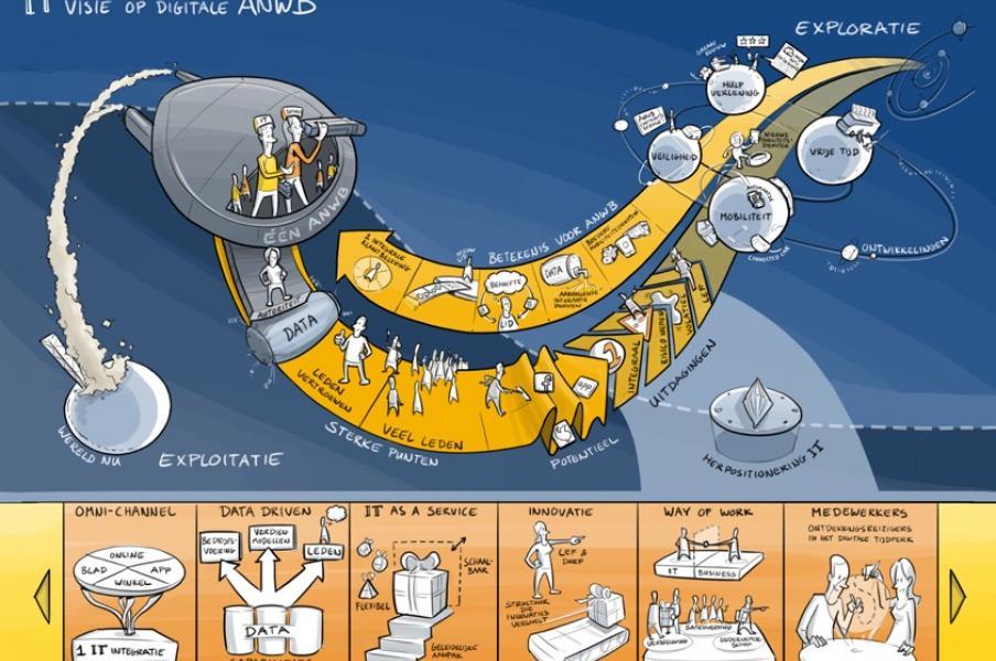 Presentation Strategy - Activation