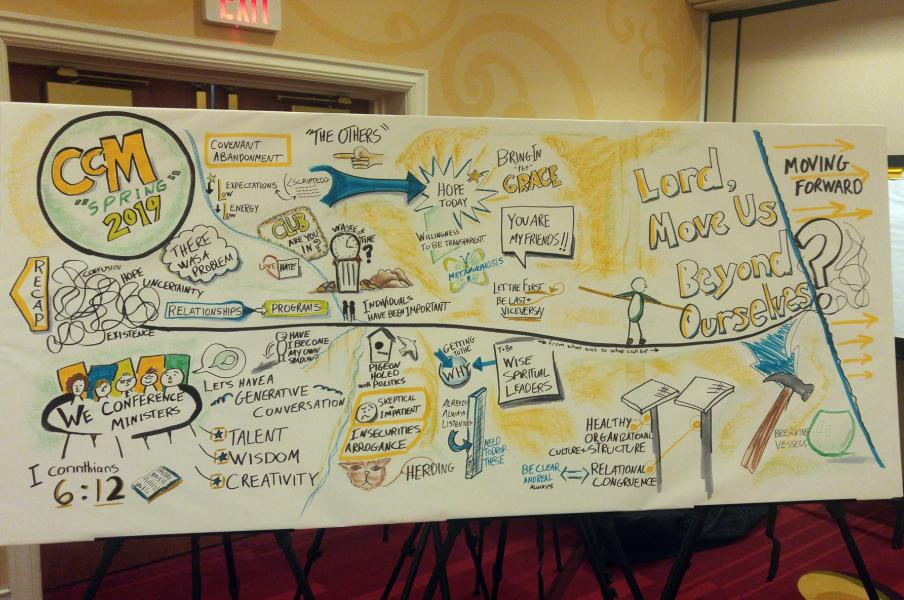 Graphic Recording for a Church Leadership Retreat and Meeting
