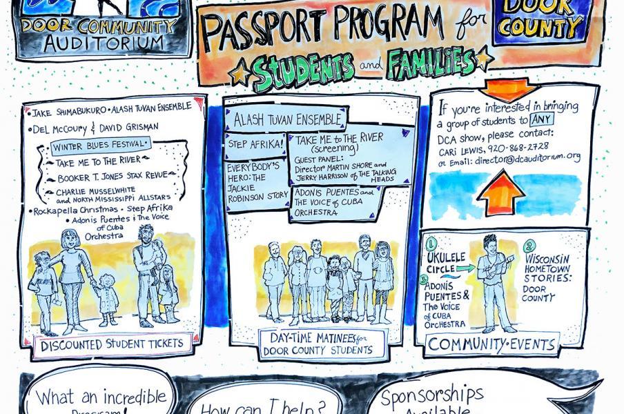 Barb Luhring • Door Community Auditorium • Explanation of Community Program