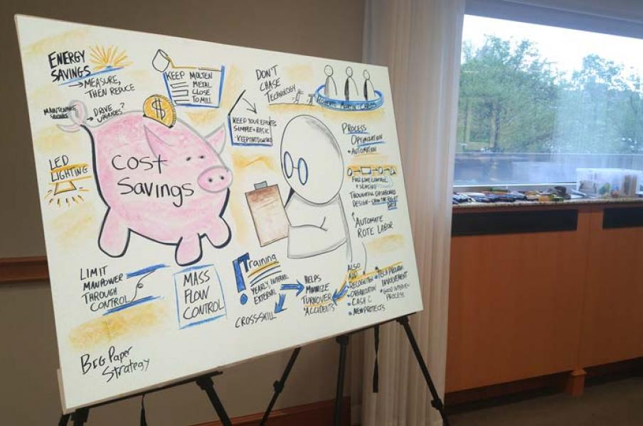 Energy Savings Discussion - Graphic Recording