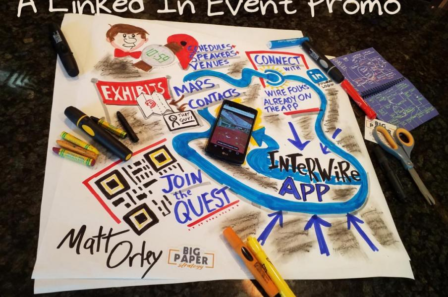 Graphic Recording used as Social Media Promotion