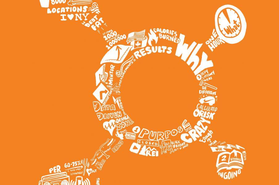 The Gathering - Orange Theory