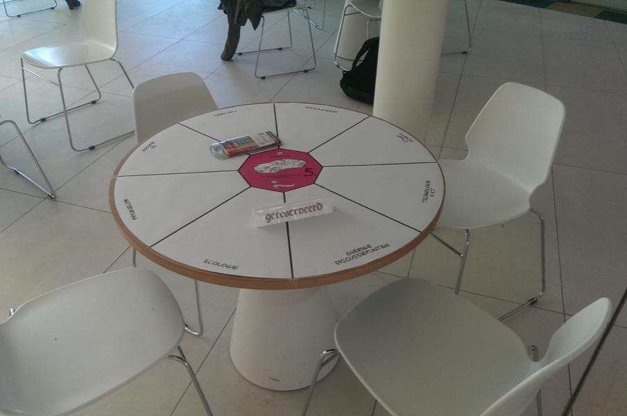 Scenario Workshop - Sprint