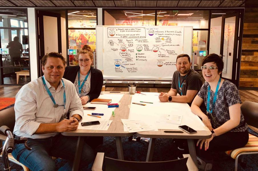 Graphic Facilitation for Startup Champions Network Summit Breakout Session, 2019