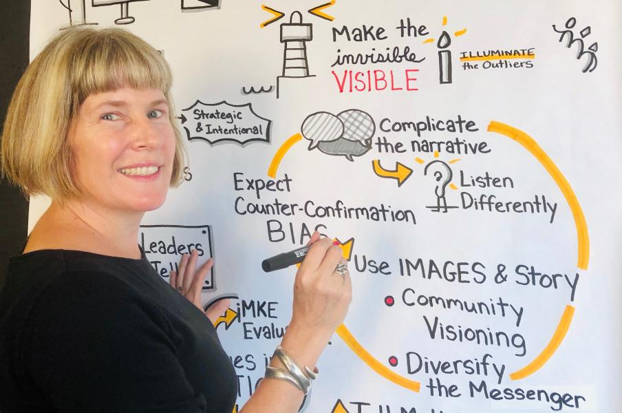 Graphic Recording for Wisconsin Reproductive Health Conference, 2019