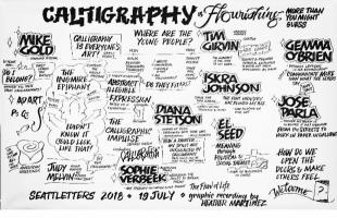 Graphic recording of Mike Gold's lecture from the International Calligraphy Conference at Seattletters. Also published in Letter Arts Review magazine