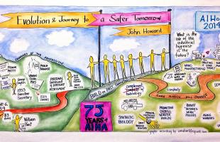 AIHce Evolution and Journey to a Safer Tomorrow
