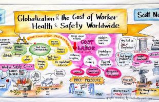 AIHce Globalisation and The Cost of Worker Health and Safety