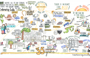 graphic recording history