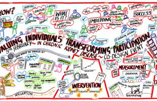 Graphic Recording, New Possibilities, Anna Geyer