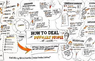 How to Deal with Difficult People at Work - webinar by Vanessa Van Edwards