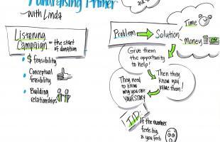 Fundraising Primer with Linda