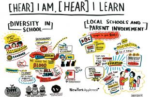 Graphic Storytelling, Graphic Recording, Gentrification, Education