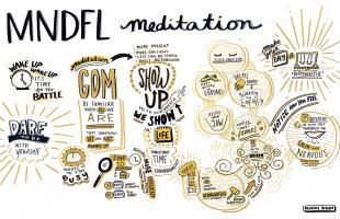 Graphic Storytelling, Graphic Recording, Mindful, Meditation