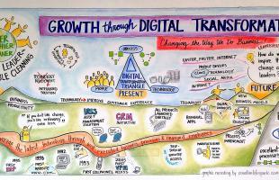 Growth Through Digital Transformation