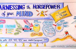 Harnessing the Horsepower of Your Mind