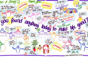 Birmingham Oppotunities Fair 2015 Graphic Recording, New Possibilities, Anna Geyer