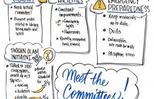 Meet the Committees!