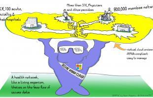 Illustration for Microsoft