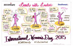 SWA IWD 2015 Lunch with Leaders