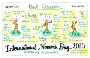 SWA IWD 2015 Panel Discussion