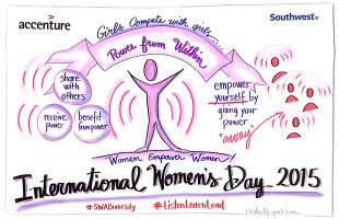 SWA IWD 2015 Power from Within