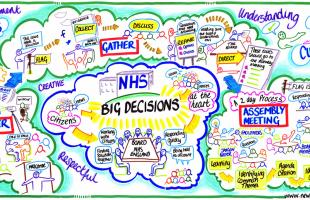 NHS Citizen Graphic Recording, New Possibilities, Anna Geyer