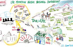 The Ute Mountain Ute Tribe's plan to address challenges in the community by the Tour de Ute initiative, Washington, DC