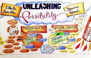 Unleashing Possibility