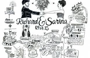 Graphic Storytelling, Graphic Recording, Wedding, Love, Creativity