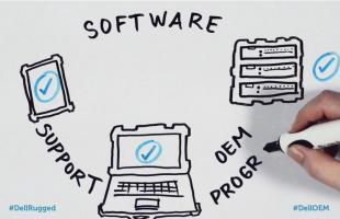 Whiteboard Video: Dell Rugged