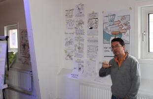Innovation Workshop - Sprint
