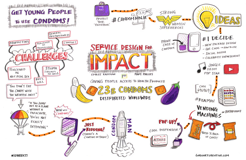 Service-Design-for-Impact-web_0.jpg